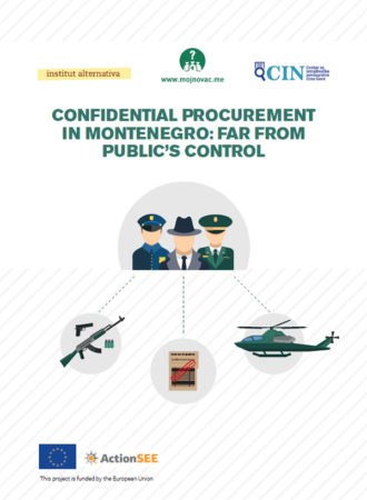 Confidential Procurement in Montenegro: Far from Public's Control